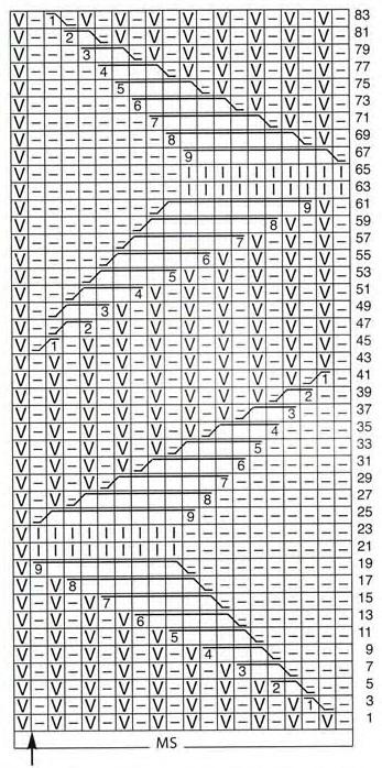 Схема патентного узора