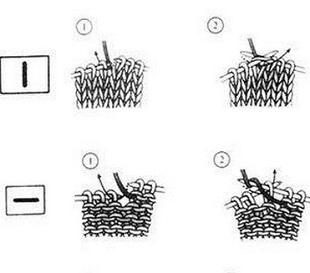 Условные <i>вязание</i> обозначения спицами