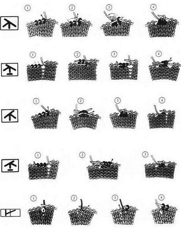 Условные обозначения для вязания спицами с примером 68