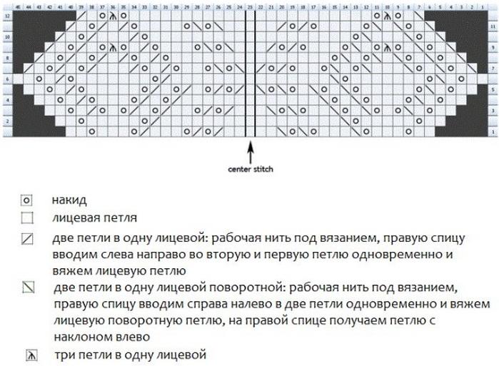 Схема вязание ажурного шарфа спицами со схемами
