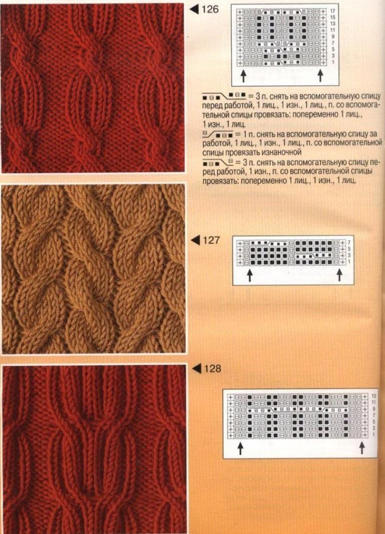 схема вязания косы на 6 петель