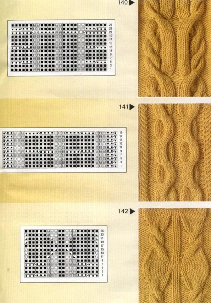 Мотивы для вышивки бисером