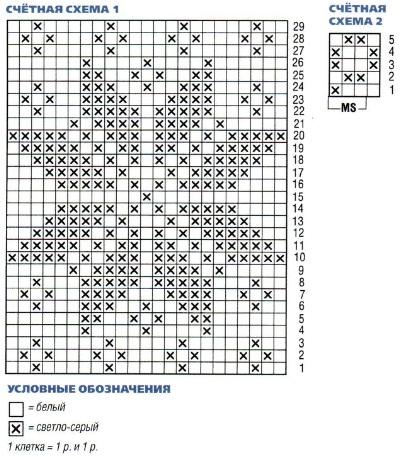 """Через 5 см... Схема вязания и условные обозначения.  Источник: журнал  """"Сабрина """" ."""
