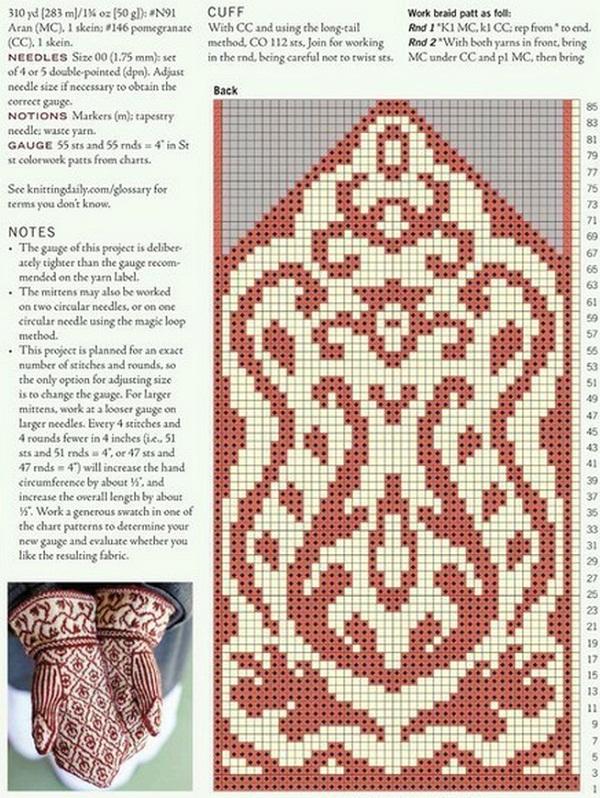 Схема вязания варежек спицами
