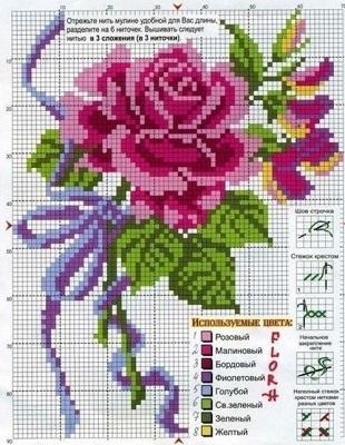 Схемы вышивки роз